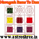 Navagrah Daan Items, Navagrah daan things, Things of planets for daan, What things of planets to offer, how to get planetary peace through daan, What to donate to appease the navagrah, Powerful daan items to get the planetary powers, Solutions of problems through daan or offering planetary items.
