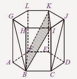 Unsur-unsur prisma