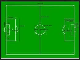 Bola tangan atau handball yaitu merupakan olahraga permainan bola besar yang merupakan   Materi Sekolah |  Teknik Permainan Bola Tangan