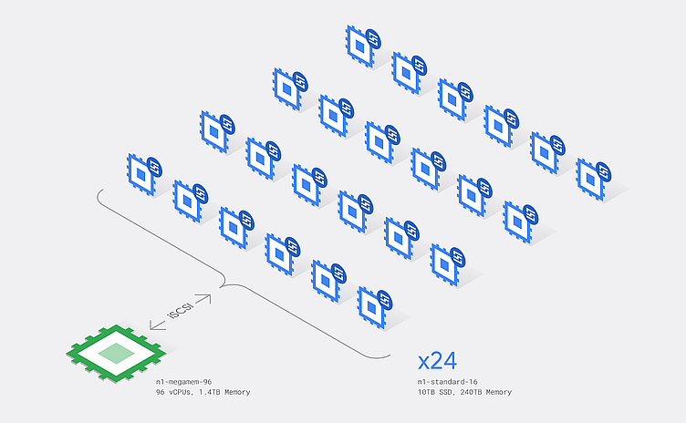 Cluster de máquinas virtuais usada para calcular pi