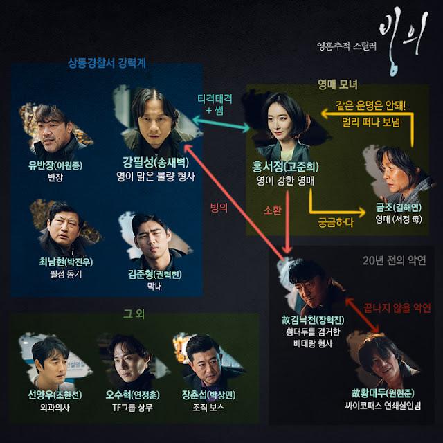 韓劇-附身-線上看