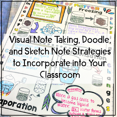 Vary learning styles in your classroom by incorporating sketch notes and doodles to demonstrate understanding