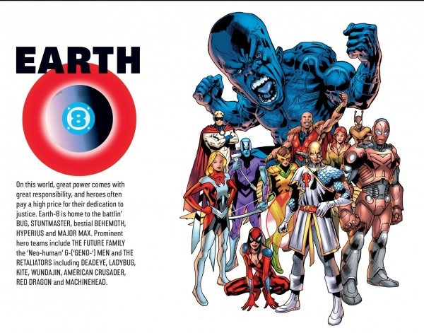 karakter dc terkuat earth 8