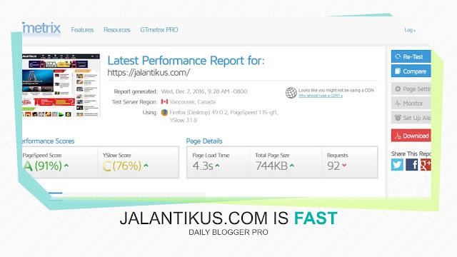 Jalantikus.com is fast