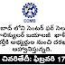 CCMB HYDERABAD RECRUITMENT