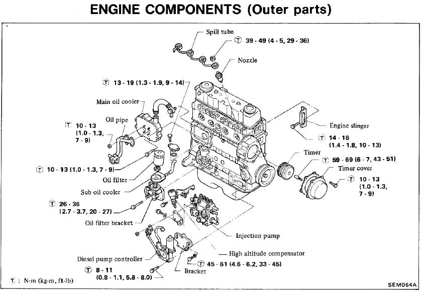repair-manuals: Nissan SD22, SD23, SD25, SD33 Engine Repair