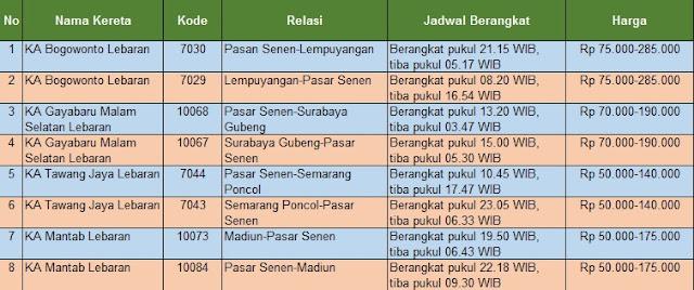 Daftar Tiket Tambahan Kereta Api Lebaran 2017 dan Harga