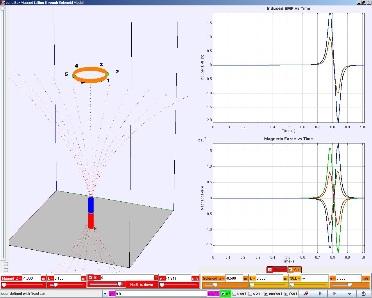 Ejs Falling Magnet Electro Magnetism 3d Model