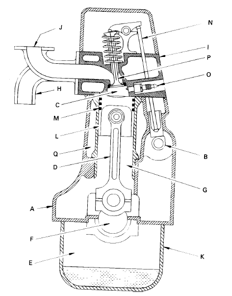 PARTS AND COMPONENTS OF INTERNAL COMBUSTION ENGINES BASIC