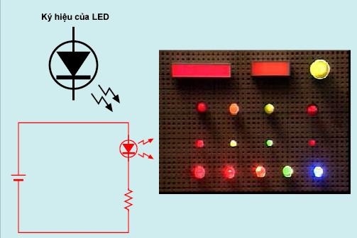LED (Điốt phát sáng)