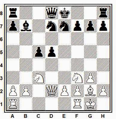 Partida de ajedrez: Akiba Rubinstein - Aron Nimzowitsch, Gothenburg (1920)