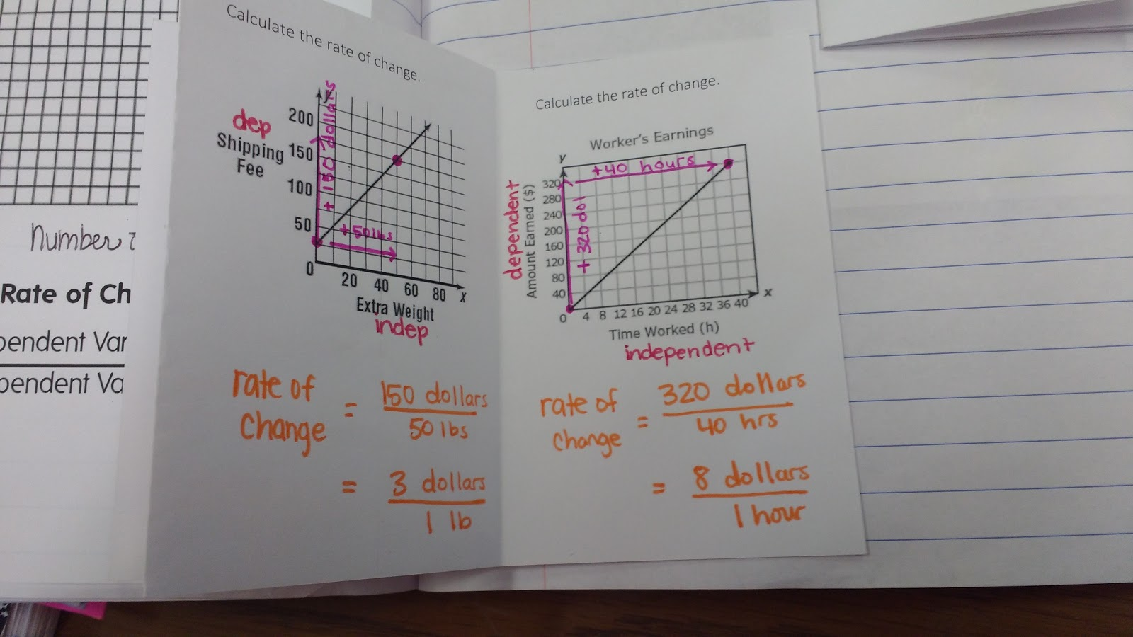 Math Love Algebra 1 Interactive Notebook Pages