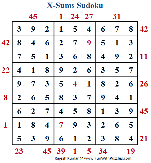 X-Sums Sudoku (Daily Sudoku League #163) Solution