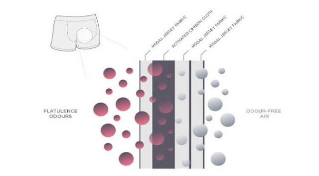 Celana Dalam Anti Kentut karya Paul O'Leary