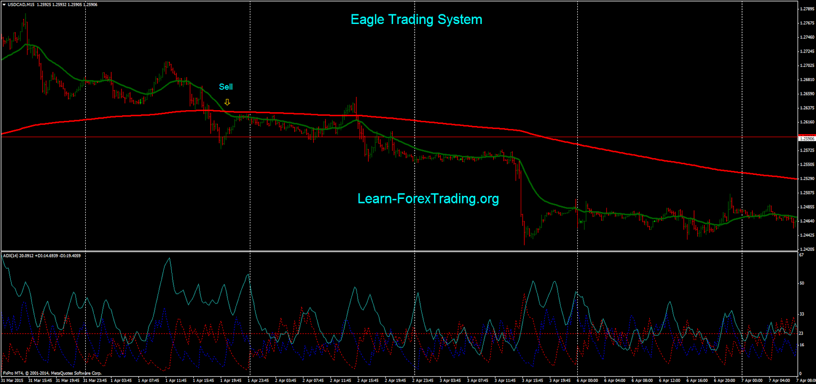 Eagle Trading System