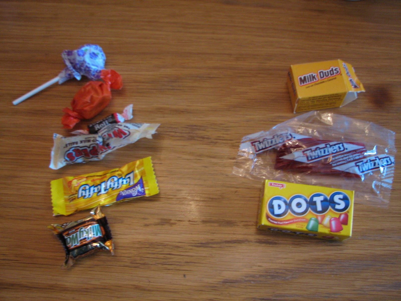 Science Matters Density Sink Or Float Candy Edition
