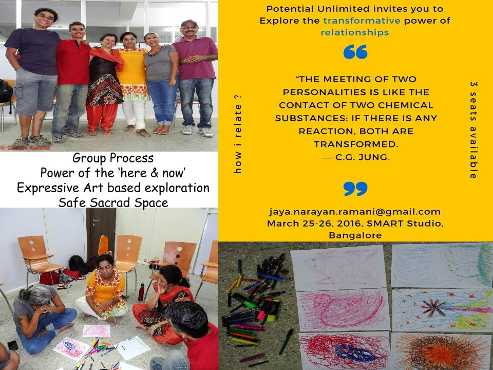 FINDING ME - Self discovery workshop in Bangalore -July 2015 | NO HR