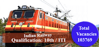 Railway RRC Group D Recruitment 2019 Level-1 Post [Official Notification]