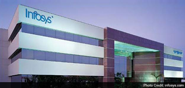 Infosys Off Campus Recruitment Drive for Freshers  MRA