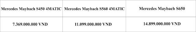 Bảng so sanh giá xe Mercedes Maybach S560 4MATIC 2019 tại Mercedes Trường Chinh