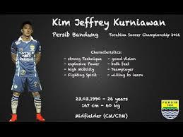 Kim Jeffrey Kurniawan