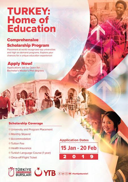 Poster Turkiye Burslari Scholarship 2019