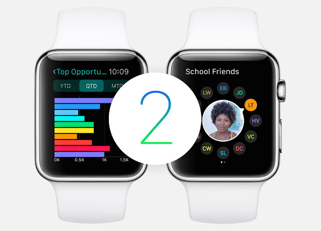 Released watchOS 2.0 beta 3 for developers
