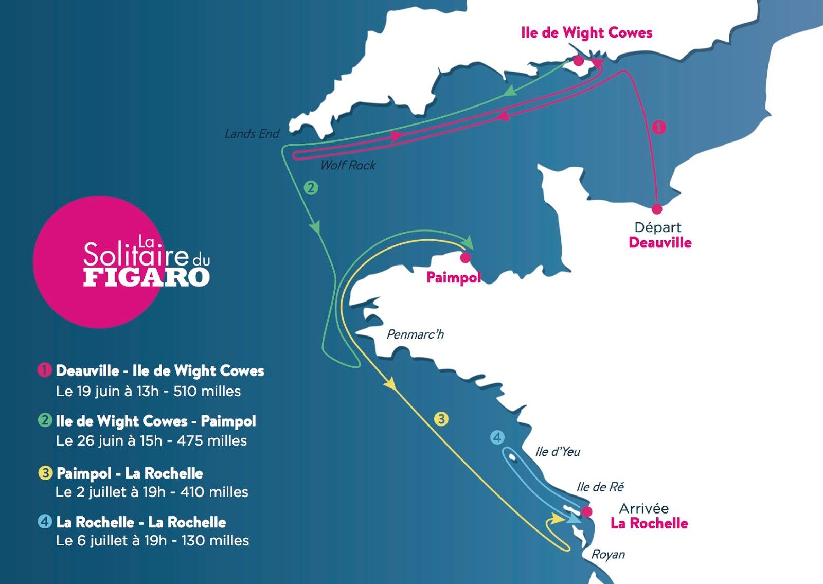 Figaro / Deauville au départ, arrivée à La Rochelle, La Solitaire du Figaro  2016 au plus près des côtes | ScanVoile