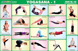 spectrum educational charts chart 180  yogasana 1