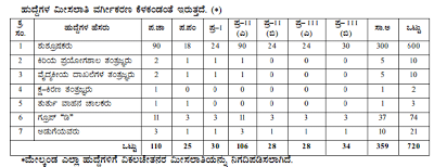 Medical writing jobs in bangalore