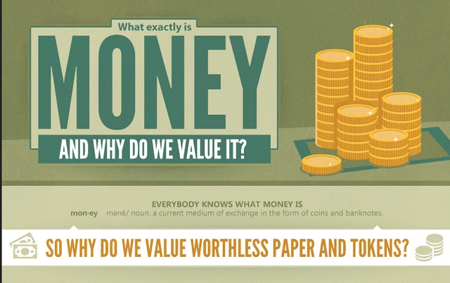 Image: What Exactly is Money and Why  Do We Value It [Infographic]