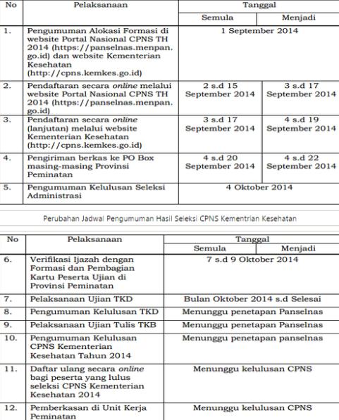 Cpns Pekalongan Badan Kepegawaian Daerah Kabupaten Pekalongan Pengumuman Hasil Seleksi Administrasi Cpns Kementrian Review Ebooks