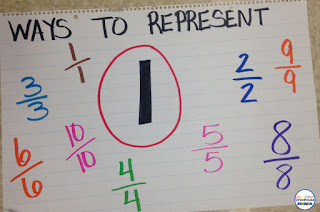 multiple ways to represent the number 1