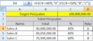 Rumus if bertingkat merupakan penggunaan fungsi if dalam aplikasi ms excel dengan memberik Rumus If Bertingkat Pada Excel