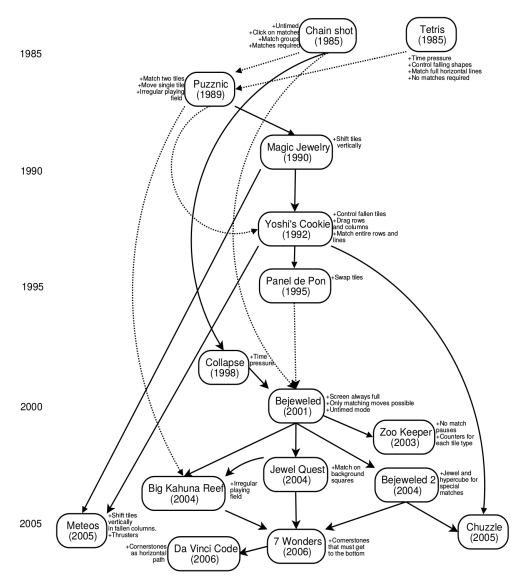 The Genealogical World Of Phylogenetic Networks March 2014