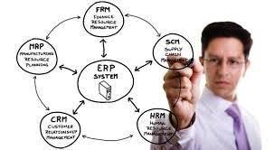 المخاطر الأمنية البارزة المرتبطة بتنفيذ برمجيات تخطيط موارد المؤسسات
