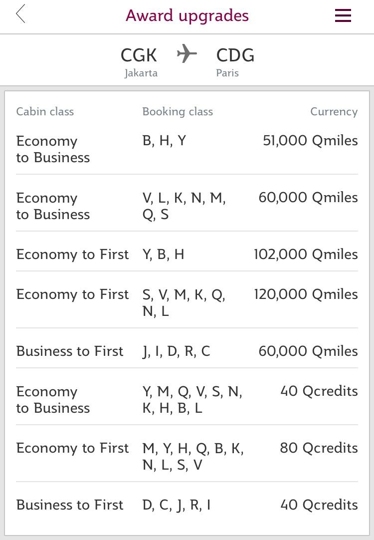 Manfaat Memiliki Elite Frequent Flyer Status Qatar Airways