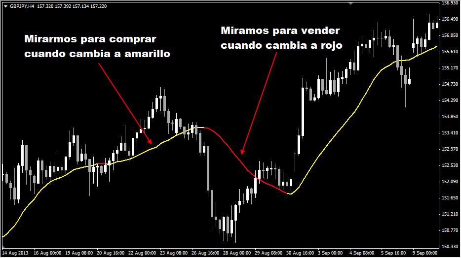 sistema-trading-descarga-gratis