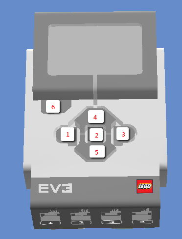 Easy Projects For Lego Mindstorms Ev3 Robot