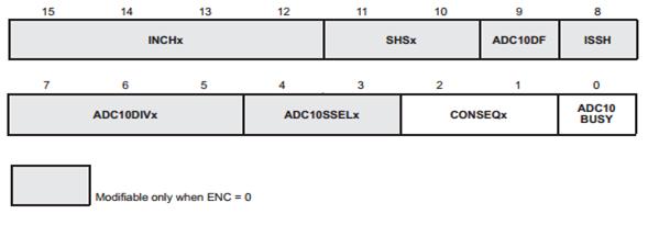 MSP430 : ADC | MSP430 Microcontroller: