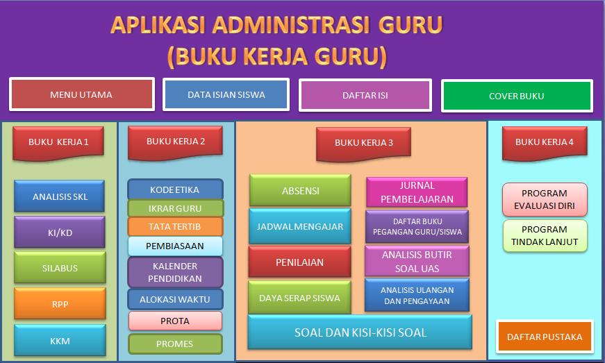 Download Aplikasi Buku Kerja Guru Terbaru 2016 2017 Seni