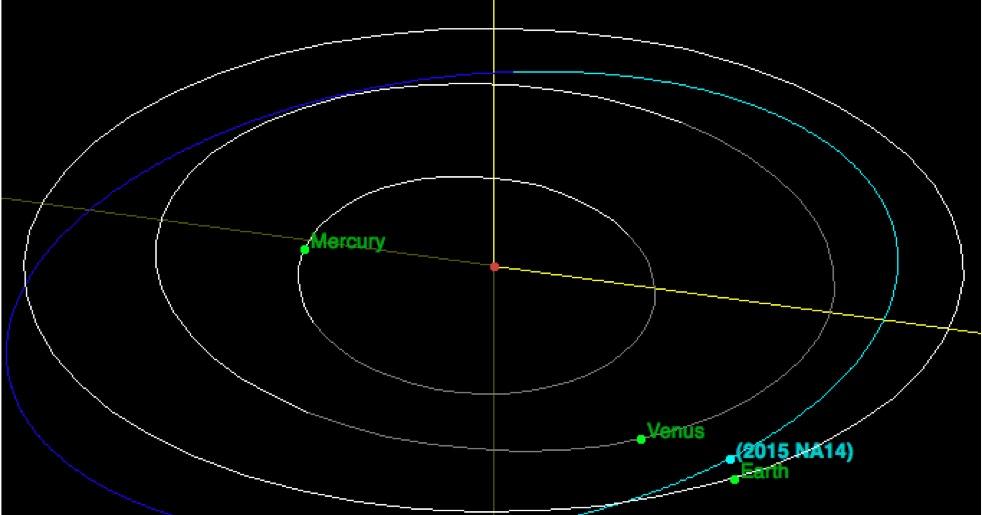 asteroid hitting the sun - photo #27
