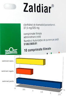 Opinii forum ZALDIAR 37.5mg analgezic eficient