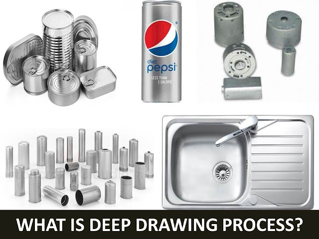 What is Deep Drawing Process?