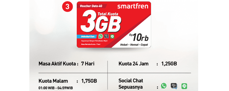 voucher-data-now-plus-10-ribu