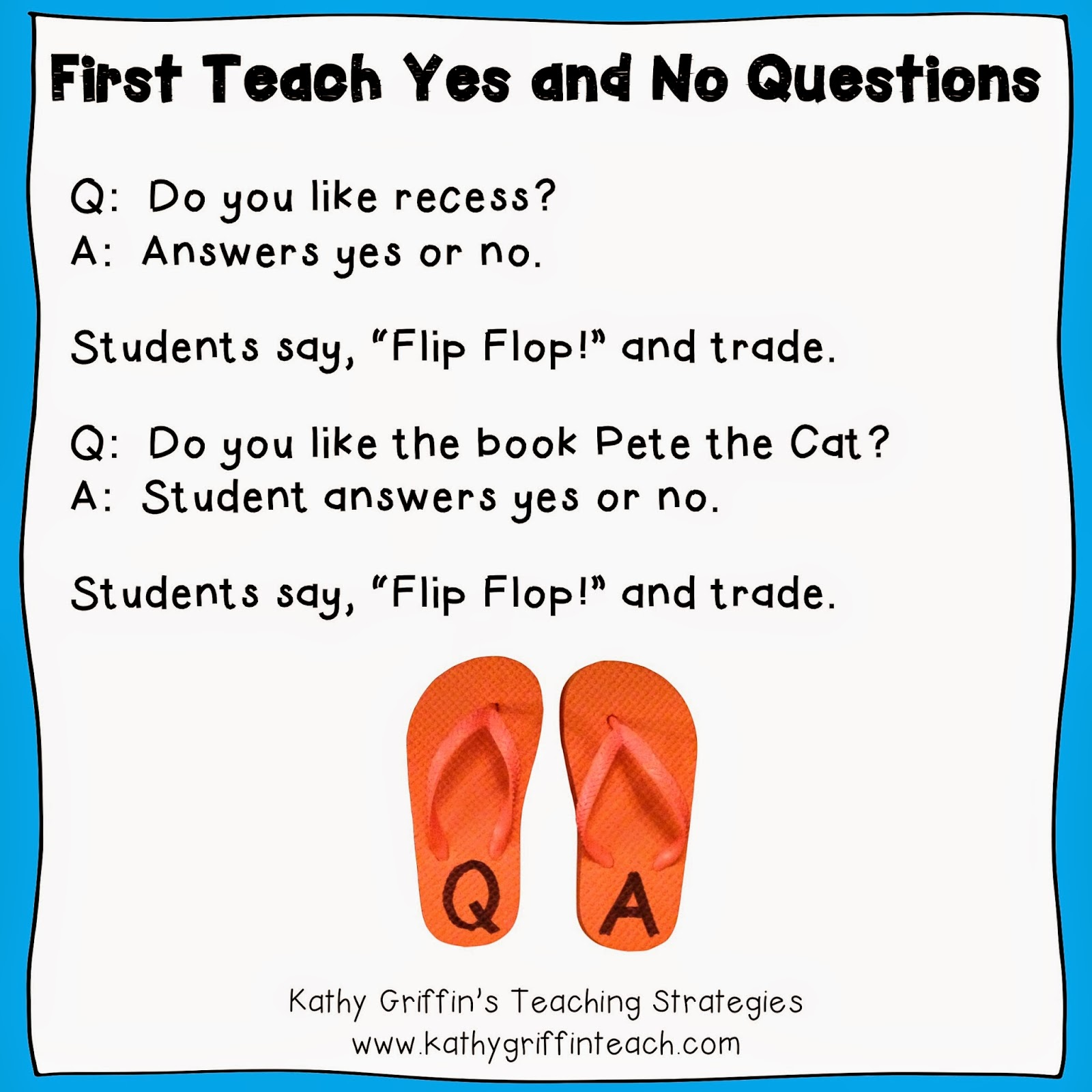 Kathy Griffin S Teaching Strategies Teaching Students To Ask And Answer Questions