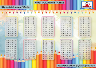 multiplication tables printable free
