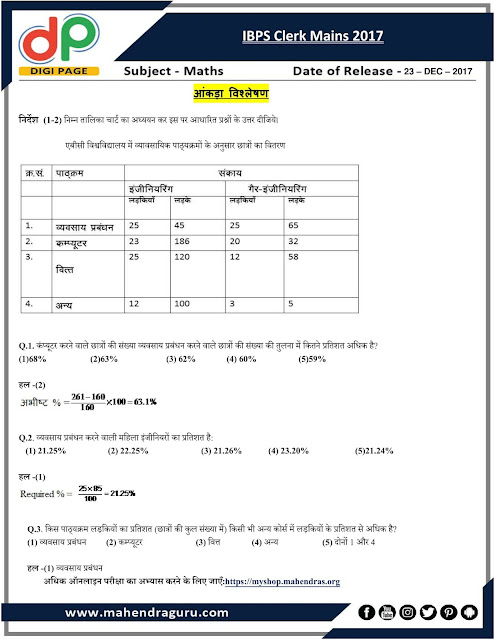 DP | Data Interpretation For IBPS SO Special | 23 - 12 - 17