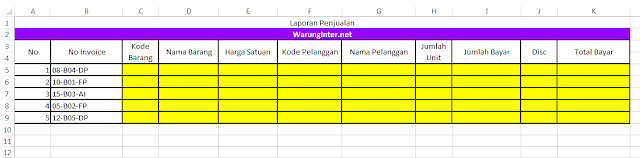 Fungsi IF Dengan Fungsi LEFT, RIGHT, MID, VALUE Pada Microsoft Excel