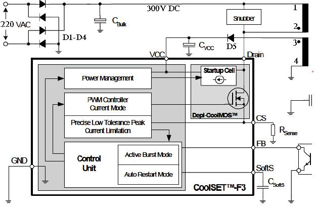 Hình 55a - Phần sơ cấp và IC công suất ICE3A5065